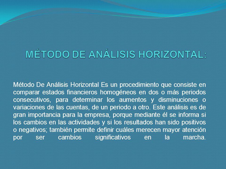 MÉTODO DE ANÁLISIS HORIZONTAL: