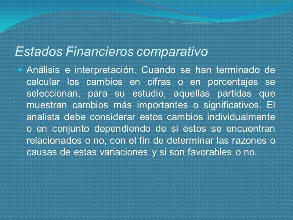 Estados Financieros comparativo