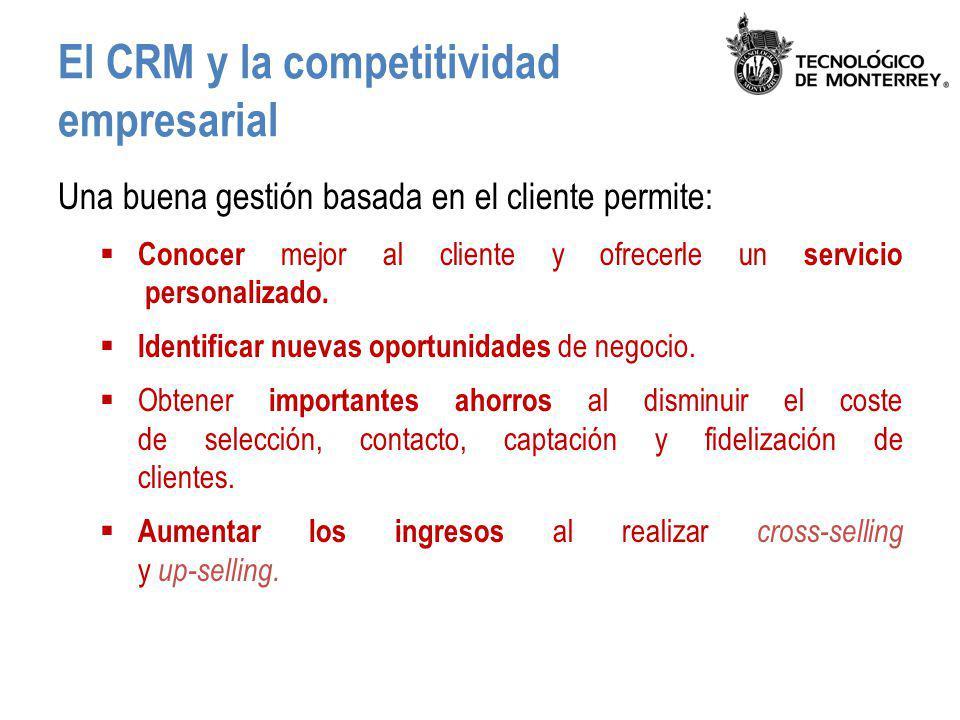 El CRM y la competitividad empresarial