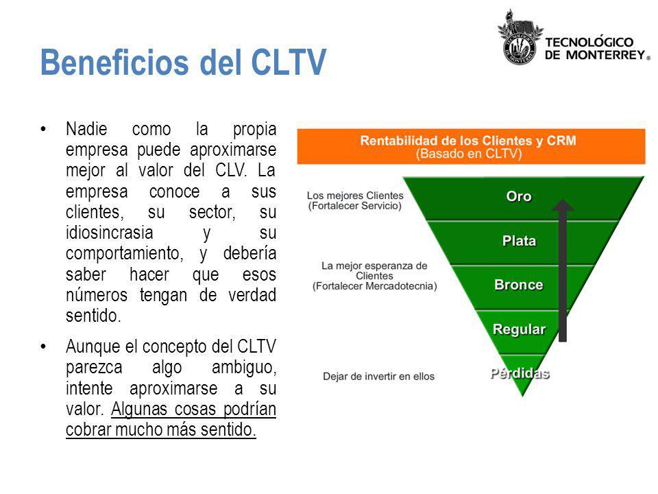 Beneficios del CLTV