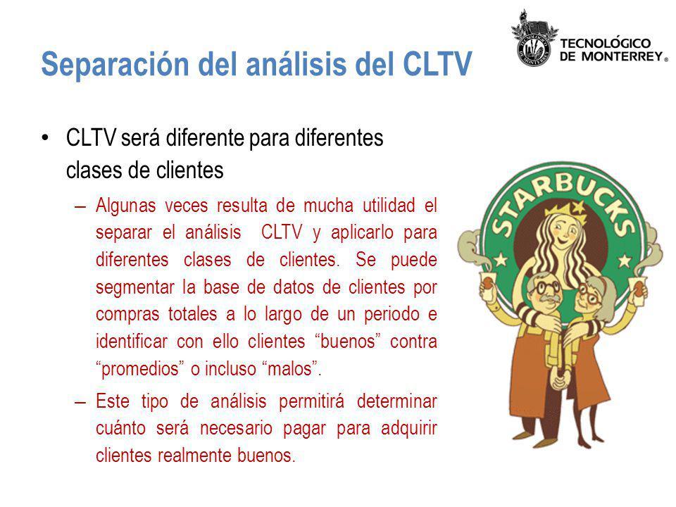 Separación del análisis del CLTV