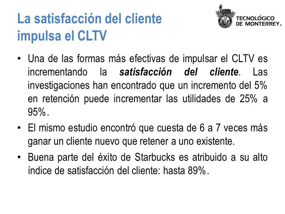 La satisfacción del cliente impulsa el CLTV