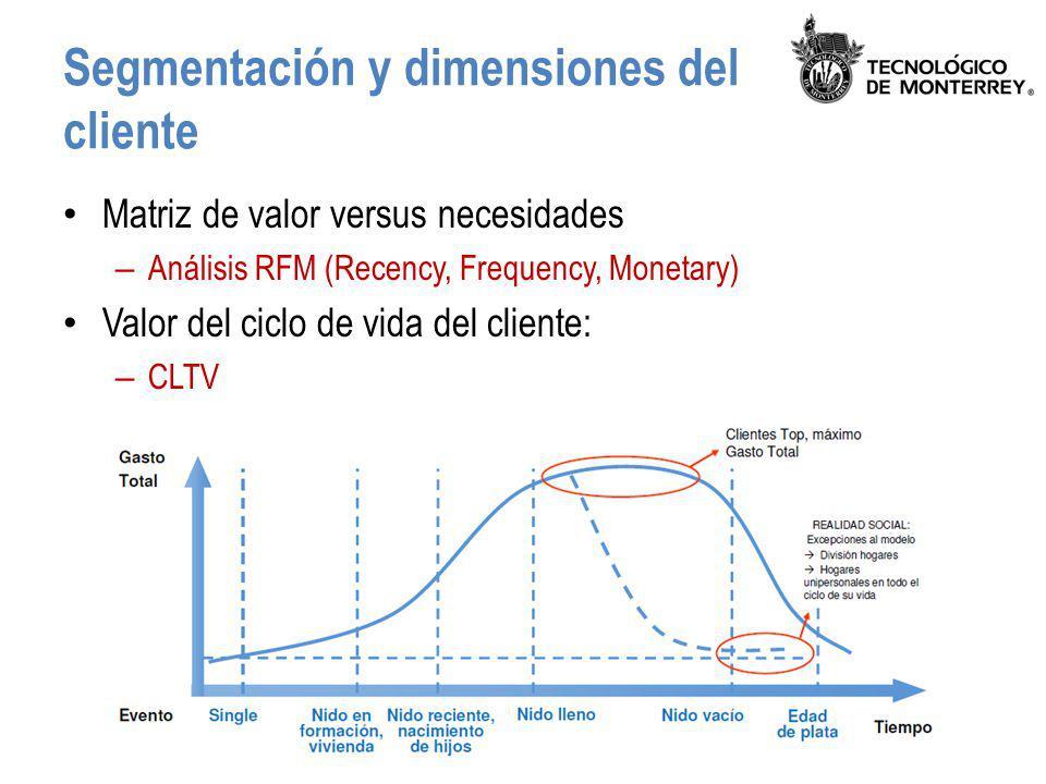 Segmentación y dimensiones del cliente