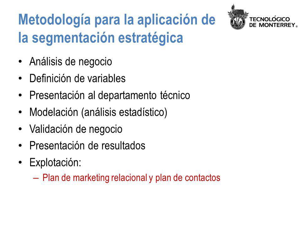 Metodología para la aplicación de la segmentación estratégica