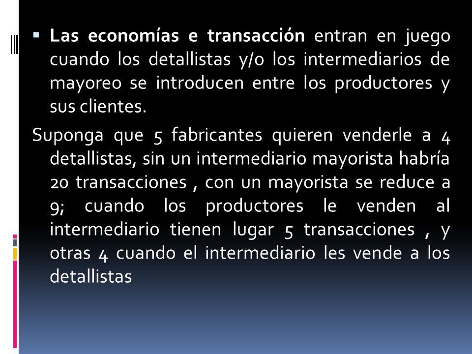 Las economías e transacción entran en juego cuando los detallistas y/o los intermediarios de mayoreo se introducen entre los productores y sus clientes.