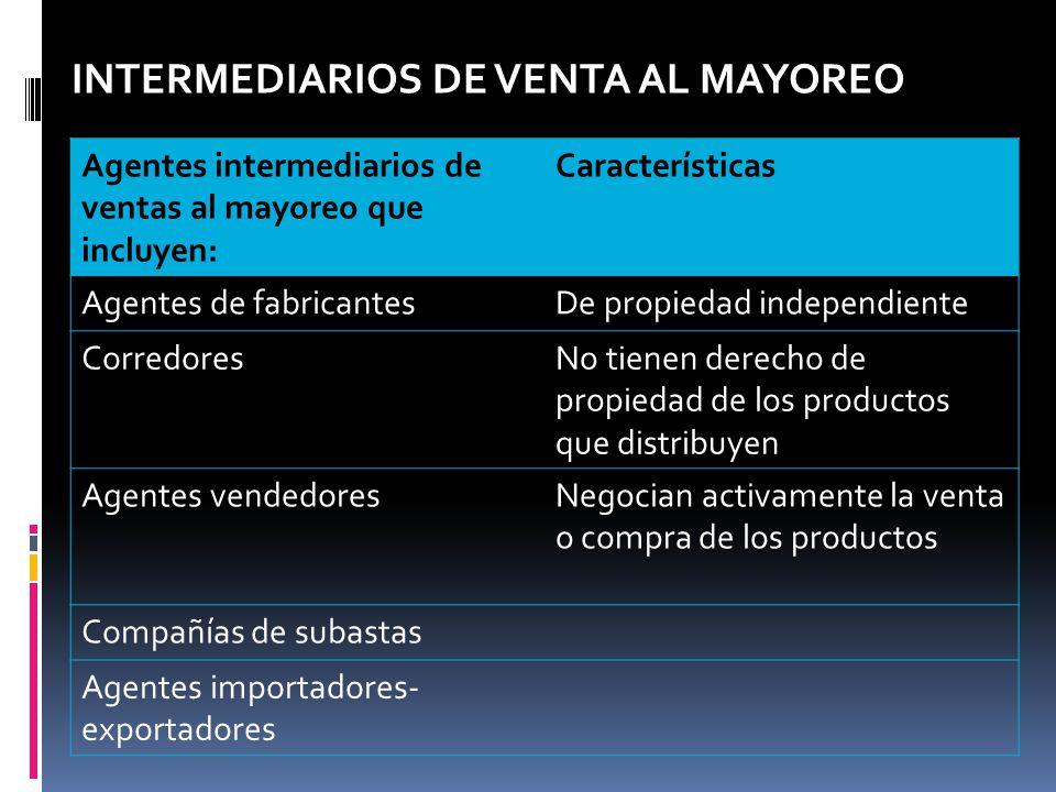 INTERMEDIARIOS DE VENTA AL MAYOREO