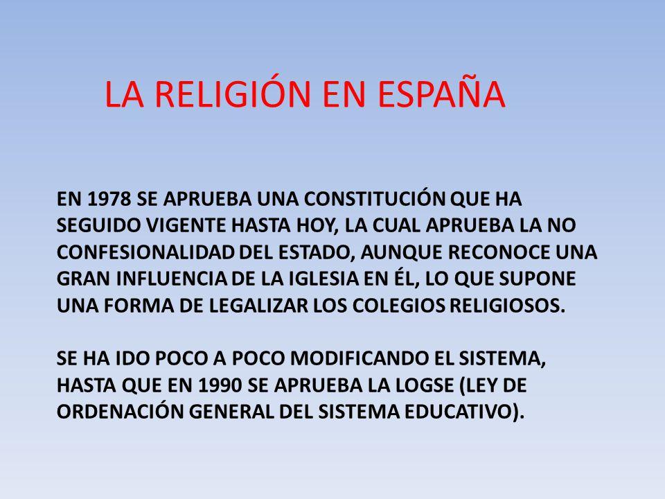 LA RELIGIÓN EN ESPAÑA