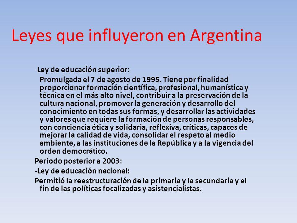 Leyes que influyeron en Argentina