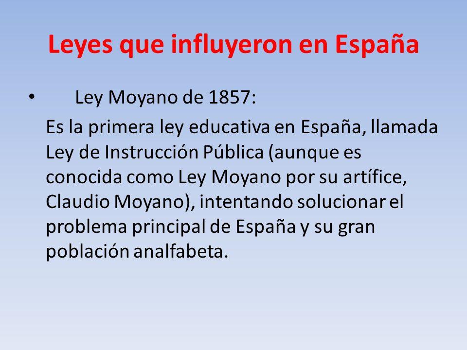 Leyes que influyeron en España