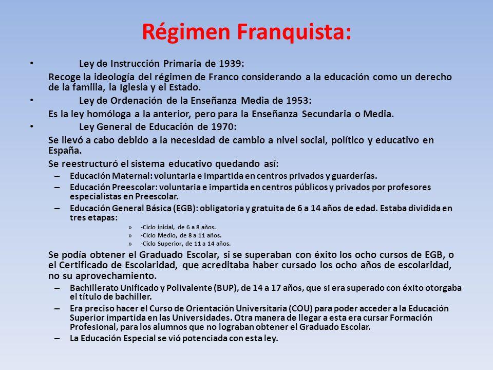 Régimen Franquista: Ley de Instrucción Primaria de 1939: