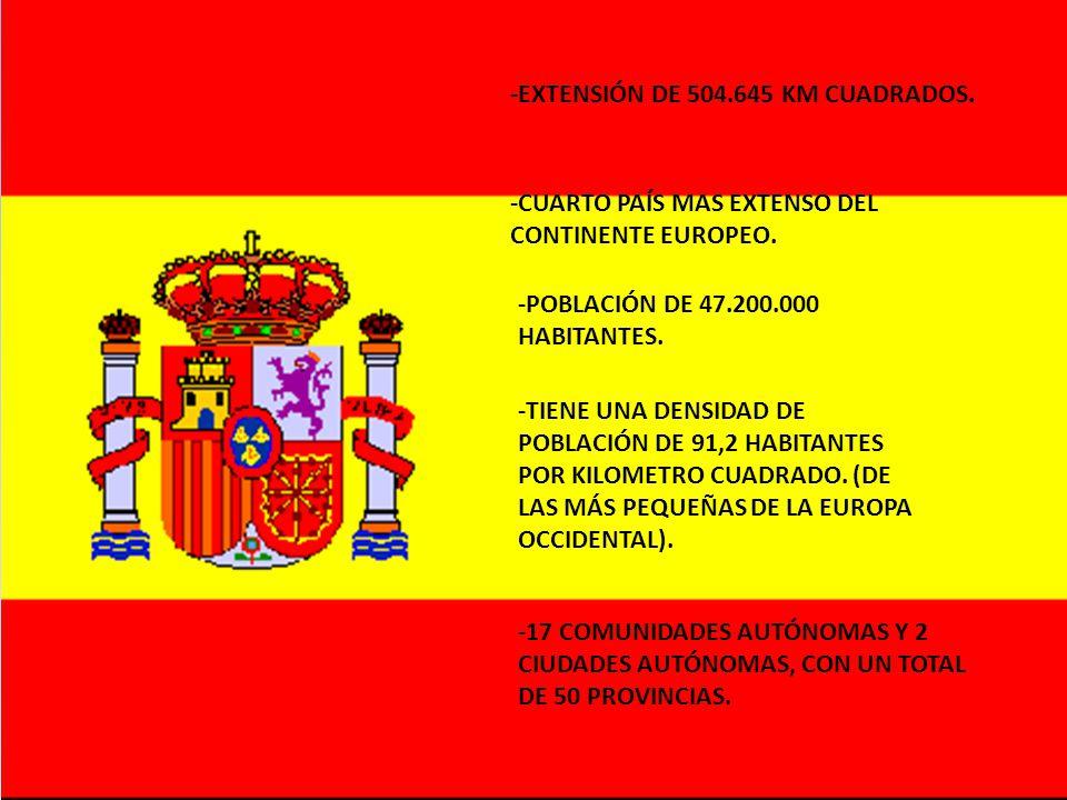 -EXTENSIÓN DE 504.645 KM CUADRADOS.