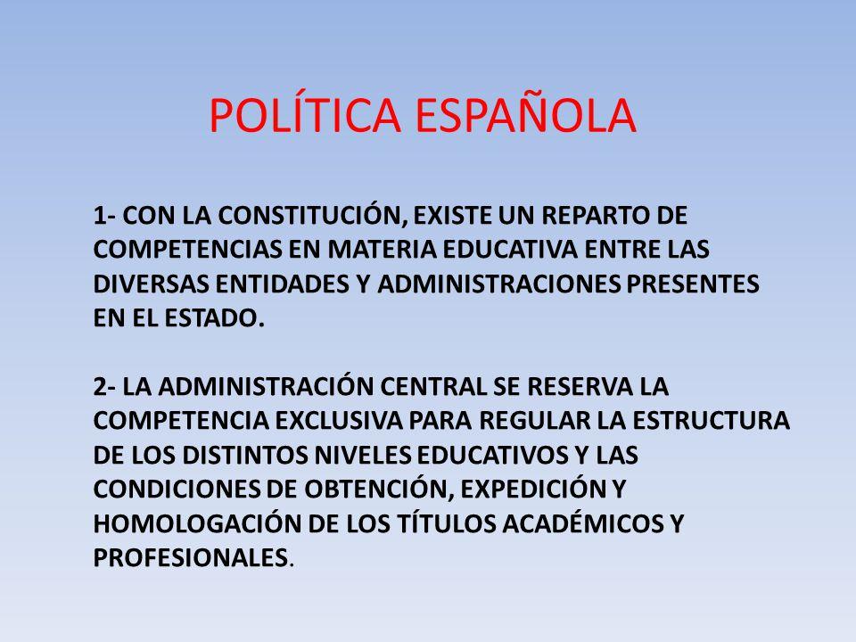 POLÍTICA ESPAÑOLA