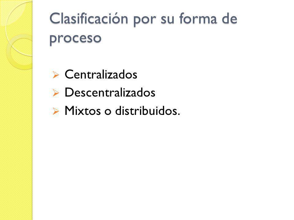 Clasificación por su forma de proceso