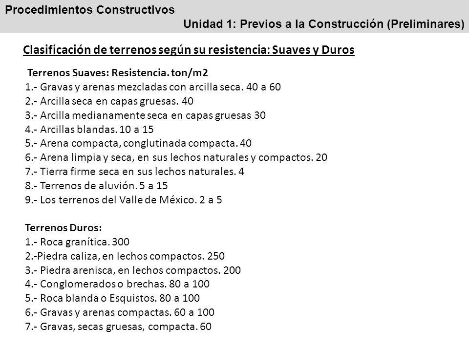Clasificación de terrenos según su resistencia: Suaves y Duros