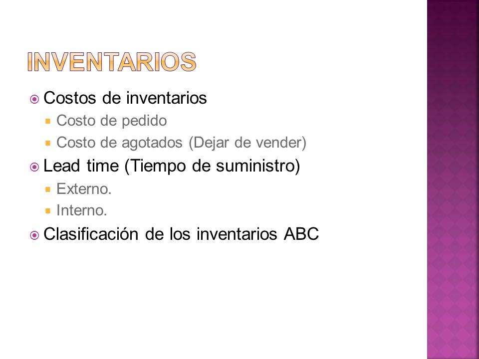 Inventarios Costos de inventarios Lead time (Tiempo de suministro)
