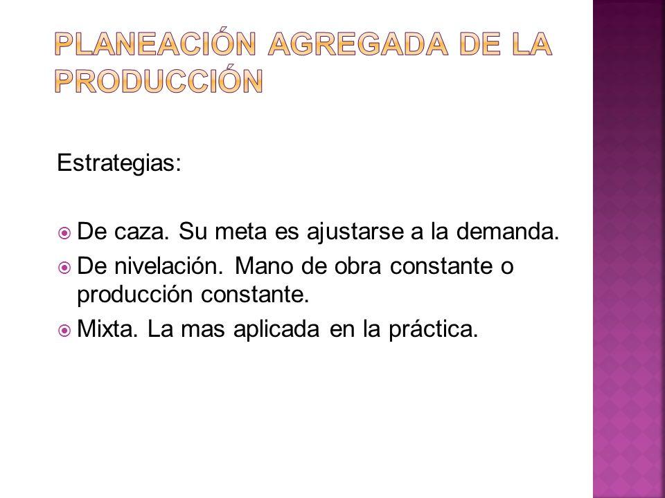 Planeación agregada de la producción