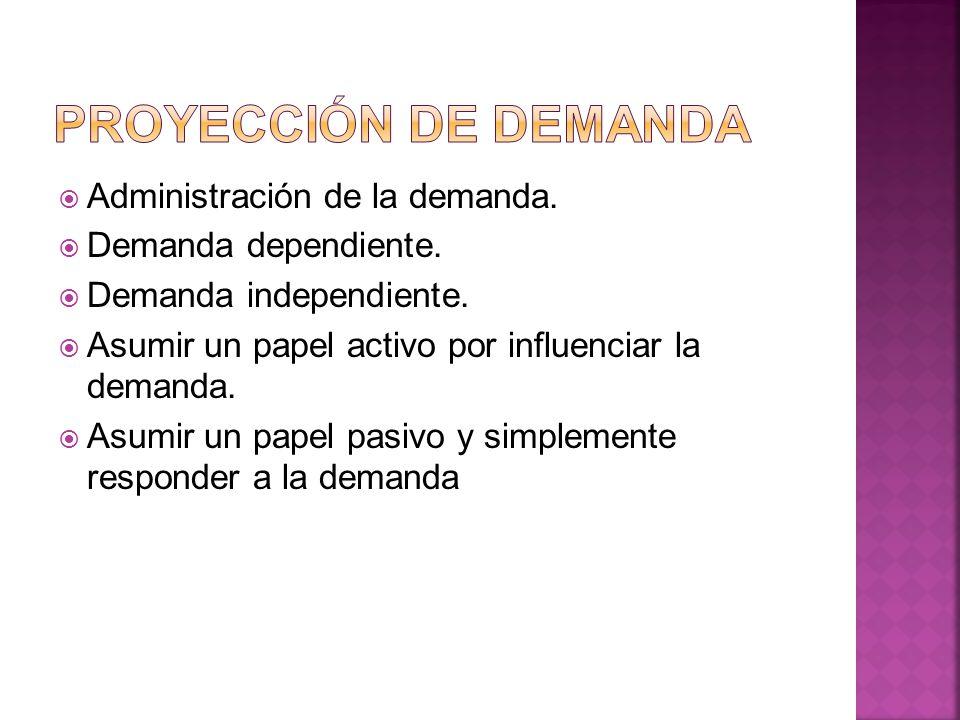 Proyección de demanda Administración de la demanda.