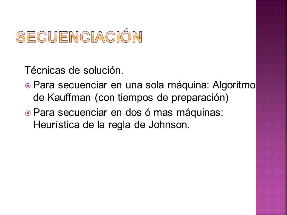 Secuenciación Técnicas de solución.