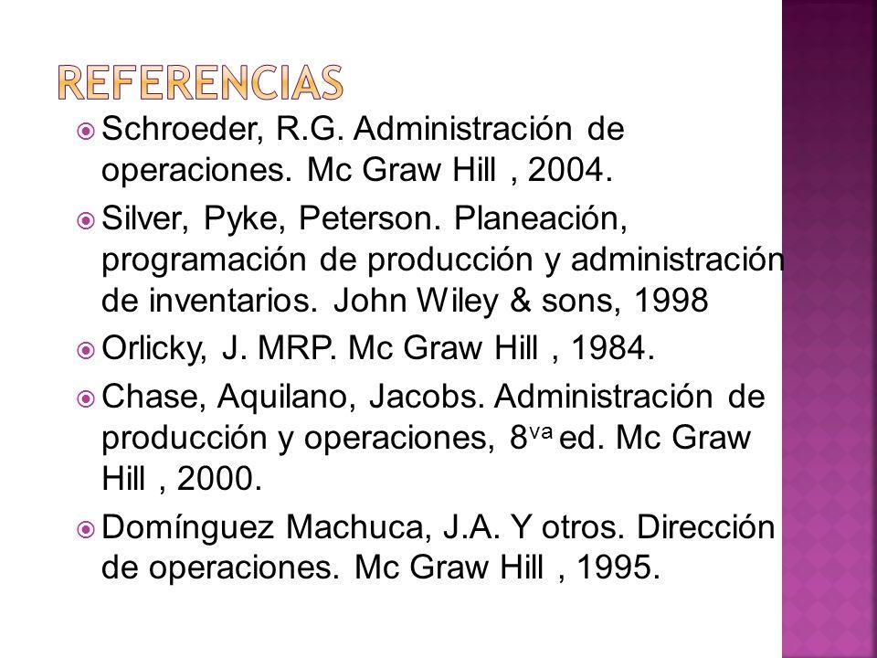 Referencias Schroeder, R.G. Administración de operaciones. Mc Graw Hill , 2004.