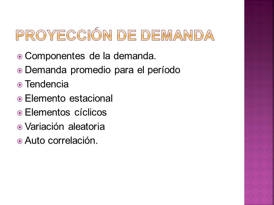Proyección de demanda Componentes de la demanda.