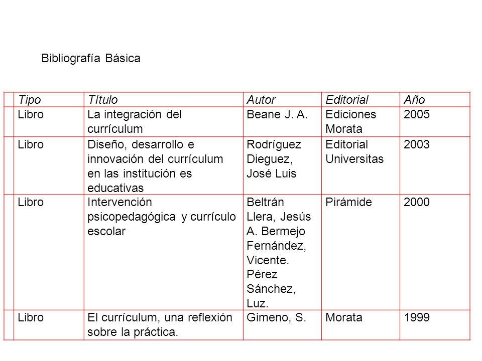 La integración del currículum Beane J. A. Ediciones Morata 2005