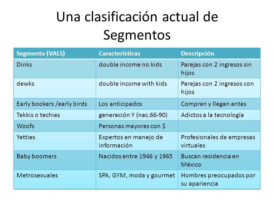 Una clasificación actual de Segmentos