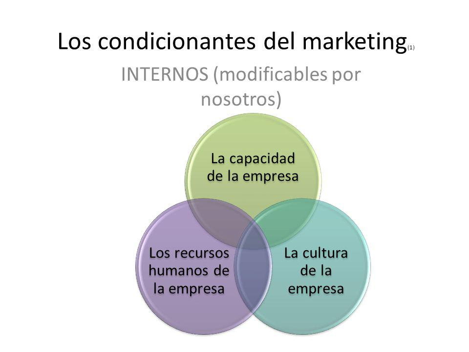 Los condicionantes del marketing(1)