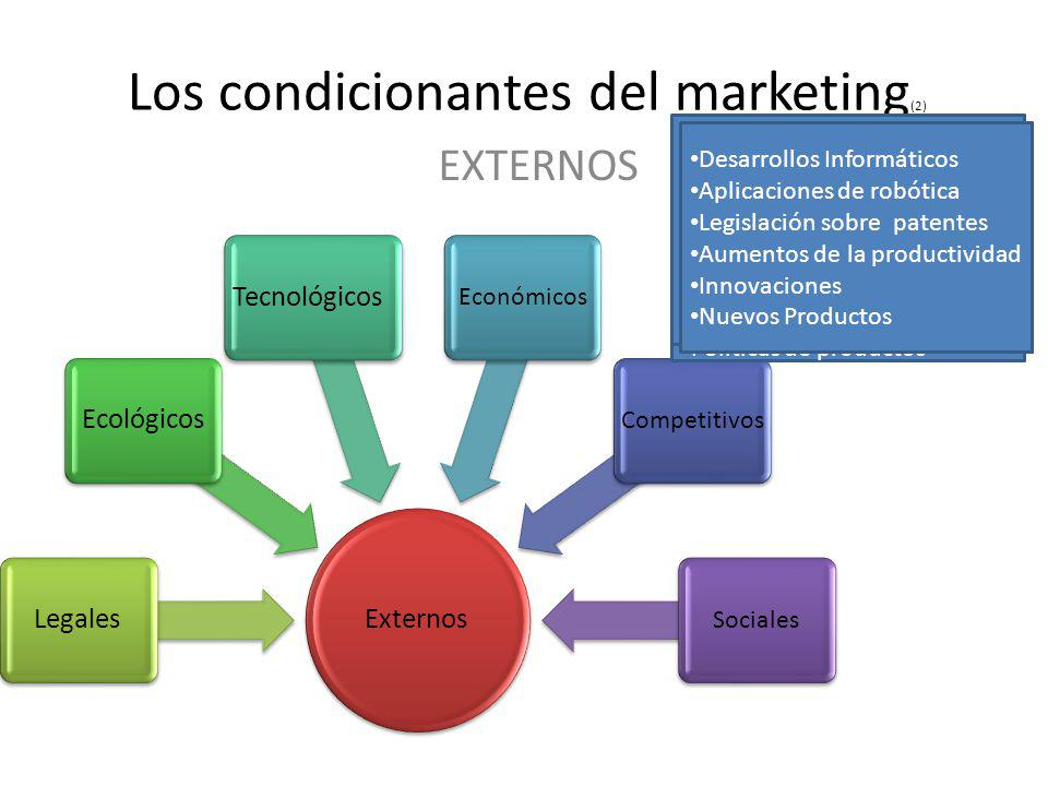 Los condicionantes del marketing(2)