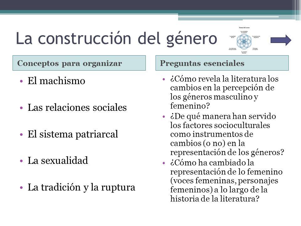 La construcción del género