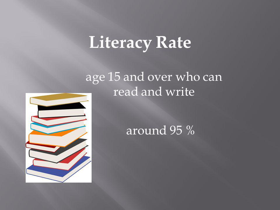 Literacy Rate age 15 and over who can read and write around 95 %