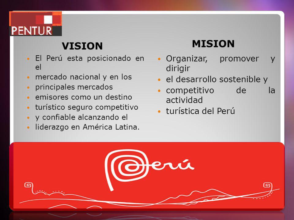 MISION VISION Organizar, promover y dirigir el desarrollo sostenible y