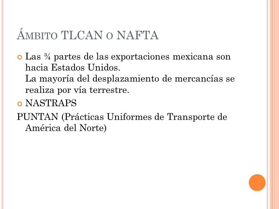 Ámbito TLCAN o NAFTA