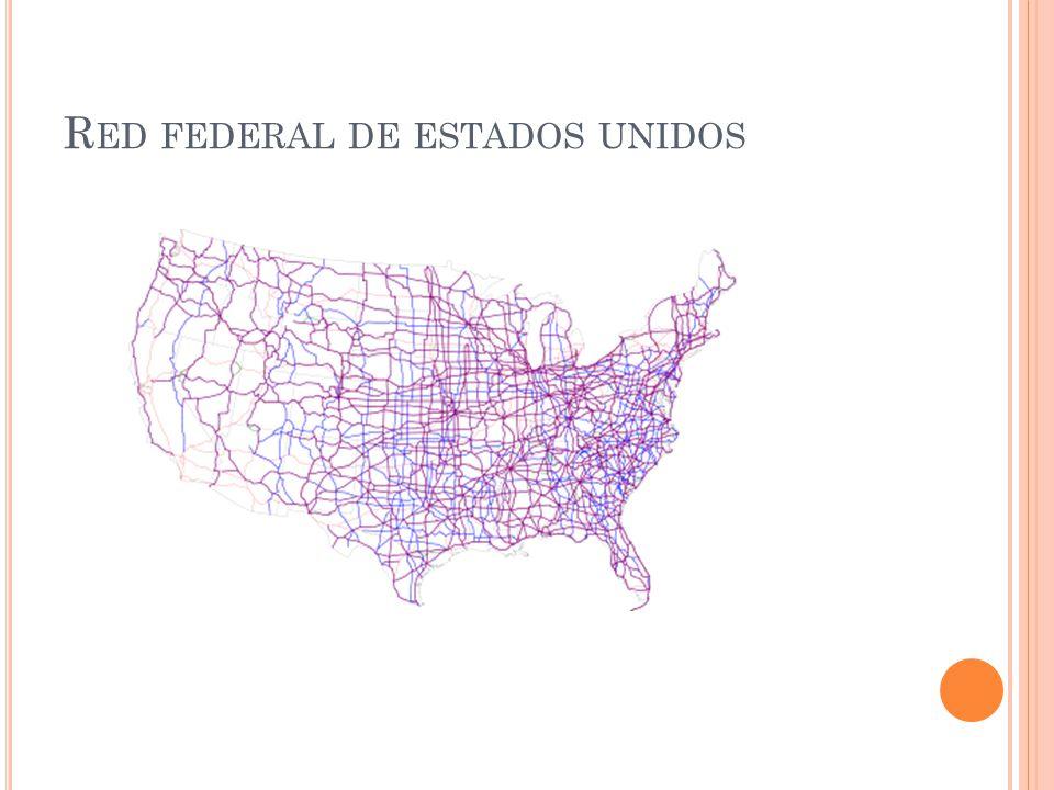 Red federal de estados unidos