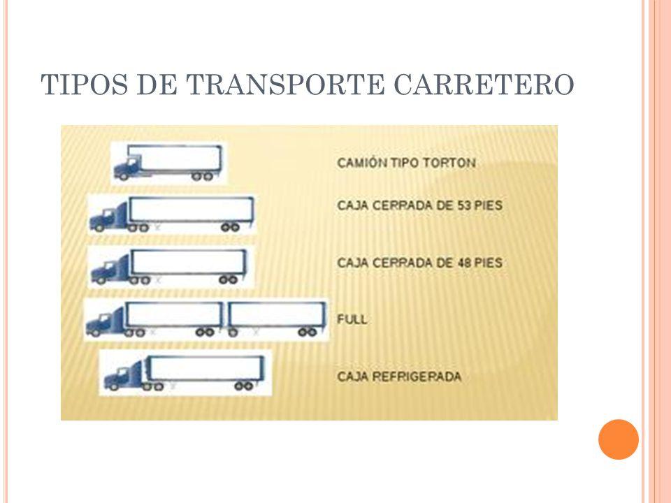 TIPOS DE TRANSPORTE CARRETERO
