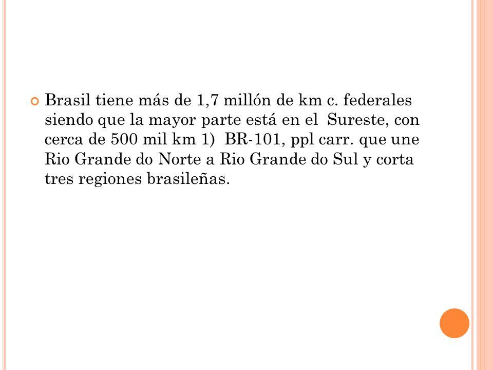 Brasil tiene más de 1,7 millón de km c
