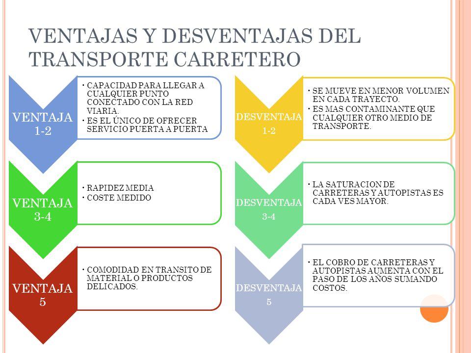 VENTAJAS Y DESVENTAJAS DEL TRANSPORTE CARRETERO