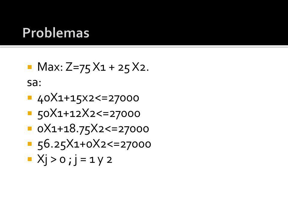 Problemas Max: Z=75 X1 + 25 X2. sa: 40X1+15x2<=27000