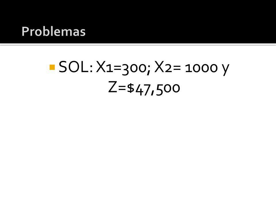 Problemas SOL: X1=300; X2= 1000 y Z=$47,500