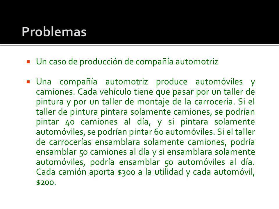Problemas Un caso de producción de compañía automotriz