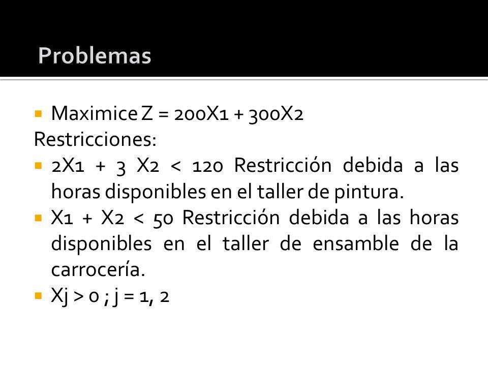 Problemas Maximice Z = 200X1 + 300X2 Restricciones: