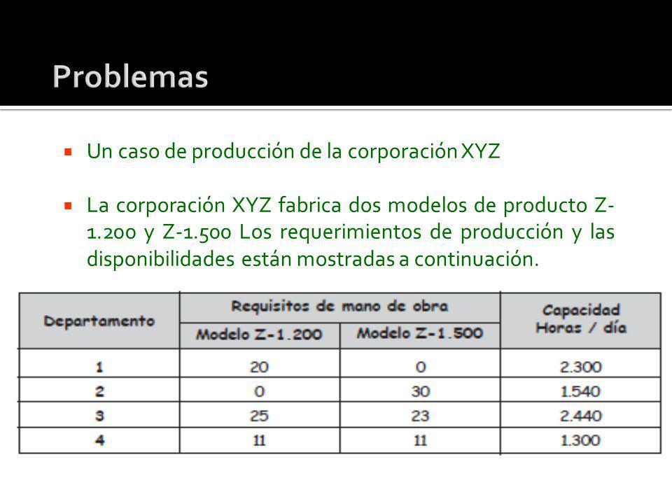 Problemas Un caso de producción de la corporación XYZ