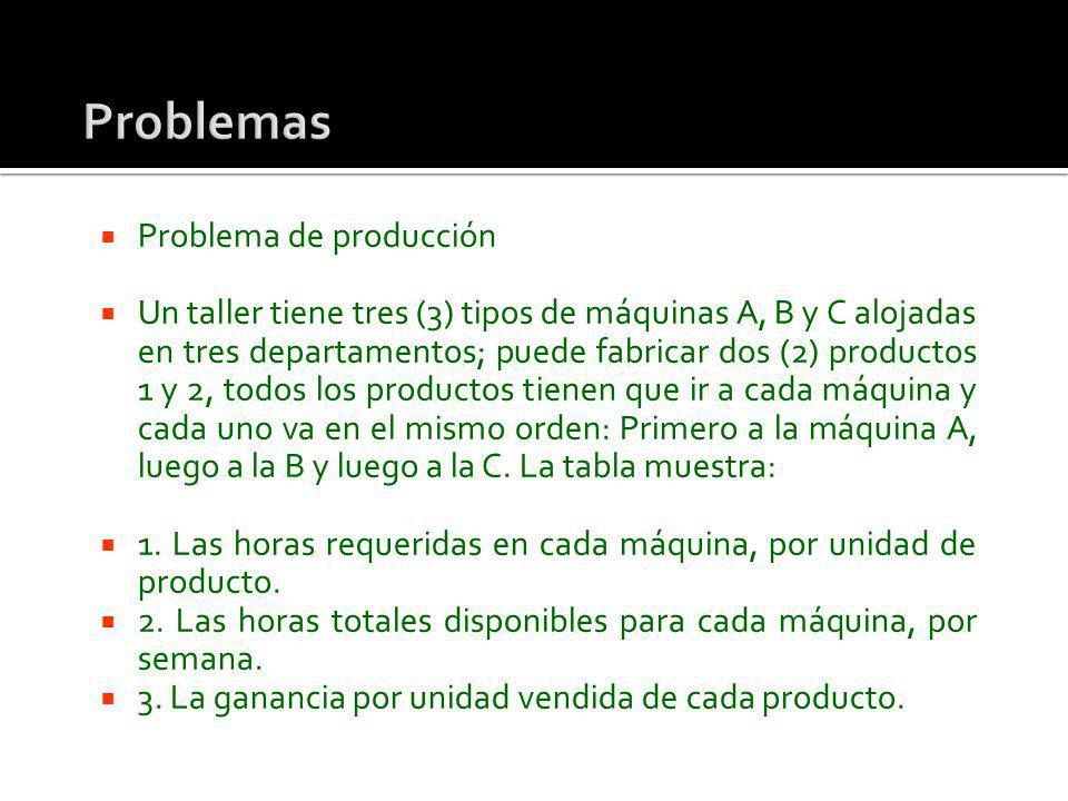 Problemas Problema de producción