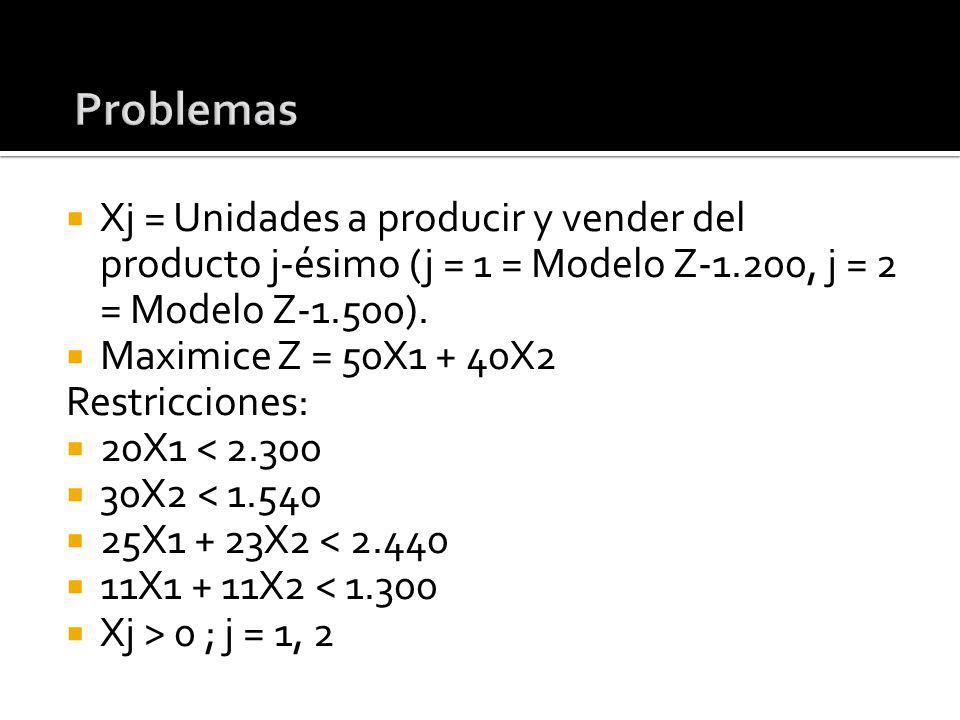 Problemas Xj = Unidades a producir y vender del producto j-ésimo (j = 1 = Modelo Z-1.200, j = 2 = Modelo Z-1.500).