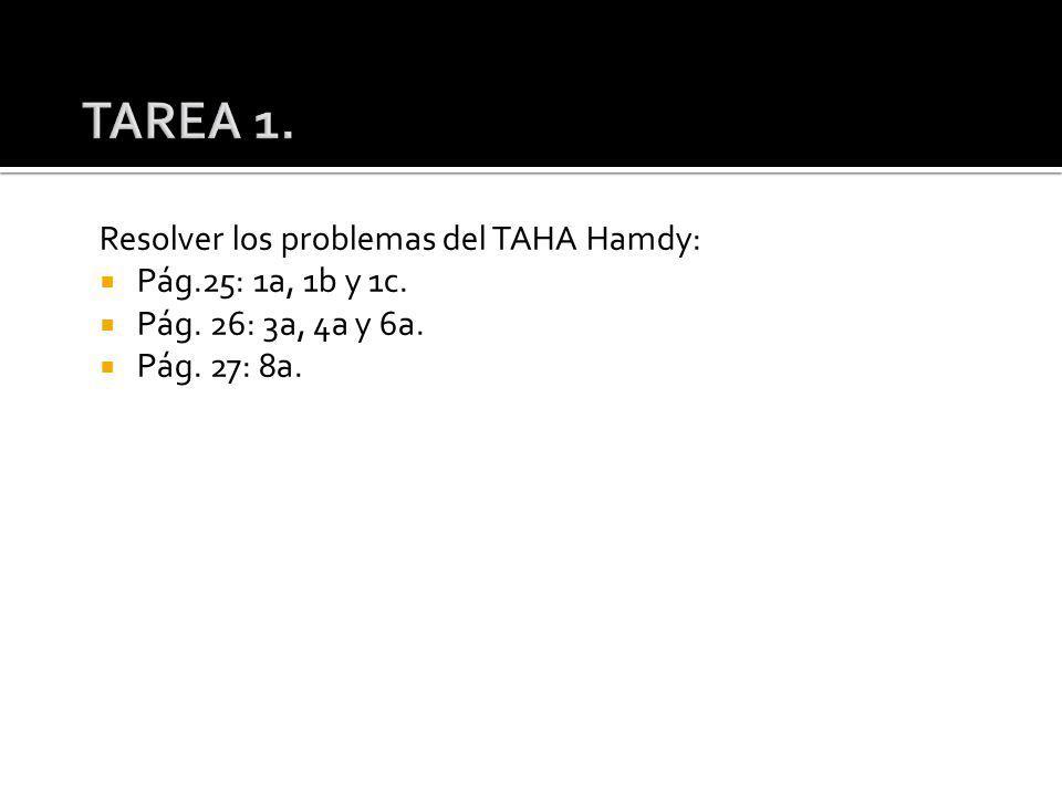 TAREA 1. Resolver los problemas del TAHA Hamdy: Pág.25: 1a, 1b y 1c.