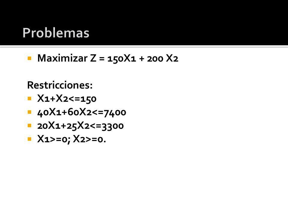 Problemas Maximizar Z = 150X1 + 200 X2 Restricciones: X1+X2<=150