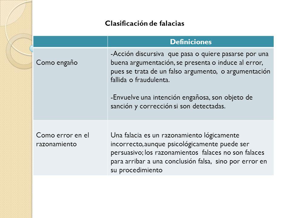 Clasificación de falacias