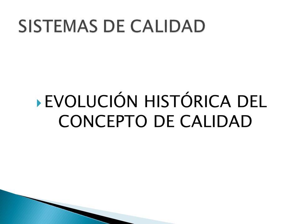 EVOLUCIÓN HISTÓRICA DEL CONCEPTO DE CALIDAD