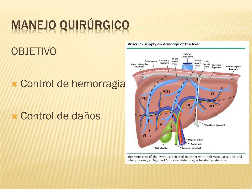 MANEJO QUIRÚRGICO OBJETIVO Control de hemorragia Control de daños