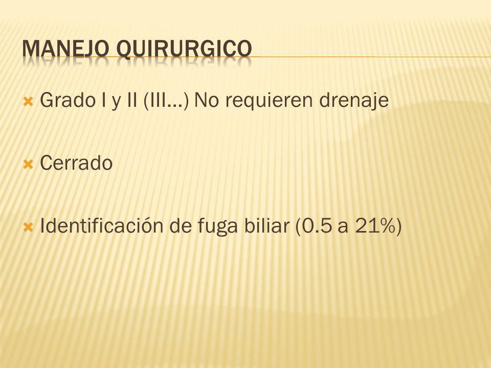MANEJO QUIRURGIcO Grado I y II (III…) No requieren drenaje Cerrado