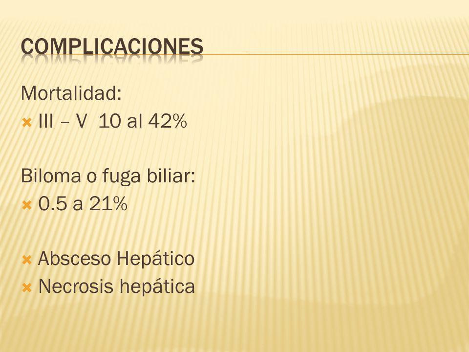 Complicaciones Mortalidad: III – V 10 al 42% Biloma o fuga biliar: